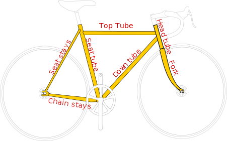 Bicycle Frame Set-Up (Photo: Keithonearth - Wikimedia - Creative Commons)