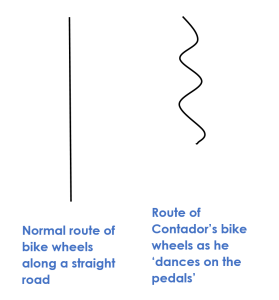 contador diagram